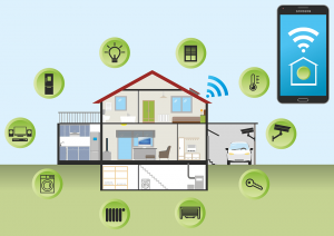 Photo of خانه هوشمند چیست ؟